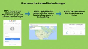 track phone using android device manager