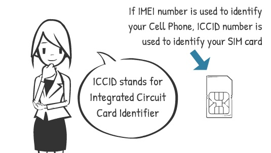 Track Phone using ICCID number | My Phone Locater